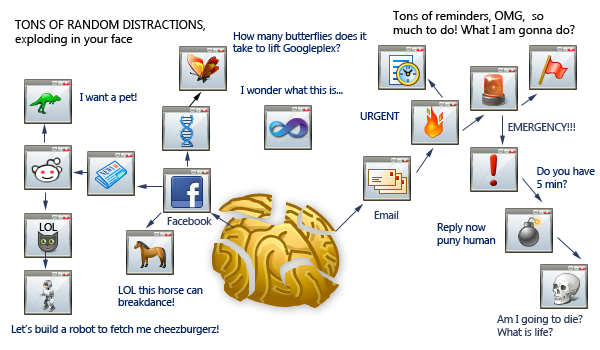 Distraction junkie coder mental desktop